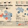 ilmag_infographic1