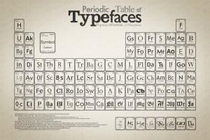 periodic_table_of_typefaces_medium